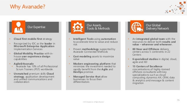©2016 Avanade Inc. All Rights Reserved. Click to add title • An integrated global team with the resources to deliver both ...