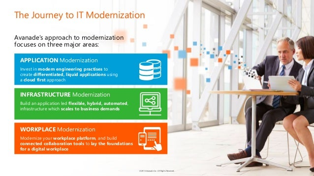 ©2016 Avanade Inc. All Rights Reserved. INFRASTRUCTURE Modernization Build an application led flexible, hybrid, automated,...