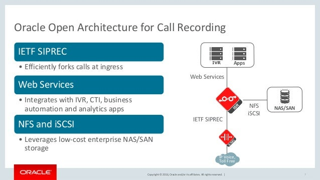 How an Open Architecture and APIs are Modernizing Call Recording