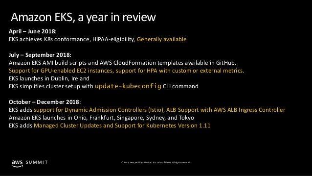 Modernizing legacy applications with Amazon EKS - MAD301