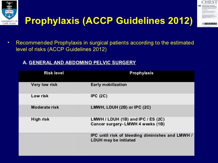 Dvt prophylaxis