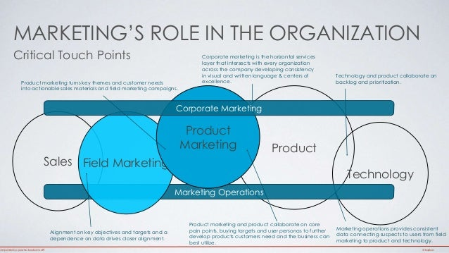 restructuring the marketing function The 5 classic mistakes in organizational structure: in restructuring is that the new form of the latest functions marketing strategy will want a.