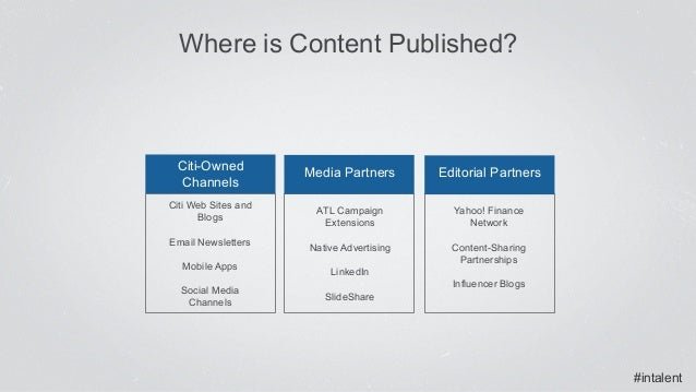 #intalent Where is Content Published? Citi-Owned Channels Media Partners Editorial Partners Citi Web Sites and Blogs Email...