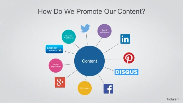 #intalent How Do We Promote Our Content? Social Activations Influencer Amplification Partner Amplification PR Outreach Fac...