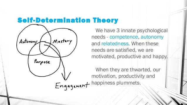 the classical and modern theories of motivation Small presentation on two theories of motivation,maslow and hertzberg.