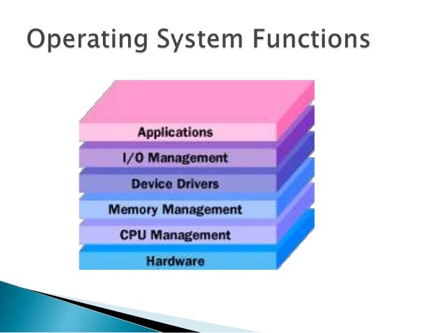 operating system elements essay In a very basic definition, scale is the deliberate sizing of individual elements   in september 2013 apple launched a new operating system that came.