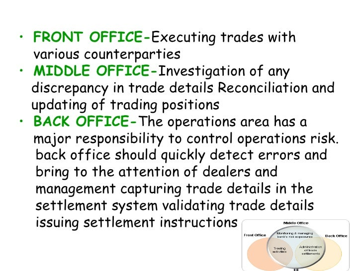 standing settlement instructions example