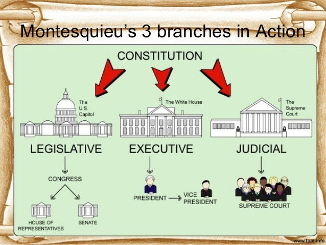 Civic Virtue and Our Constitutional Republic
