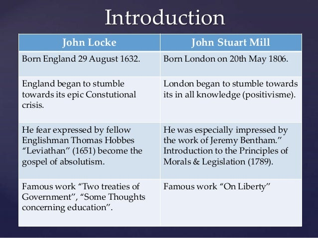 thomas hobbes and john stuart mill In this lesson, we discuss the two premier english political theorists of the 17th century: thomas hobbes and john locke we'll also take a look at mary stuart.