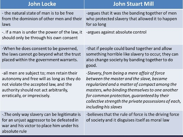 Comparing John Locke and Thomas Hobbes