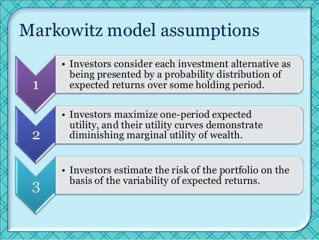 Markowitz Portfolio