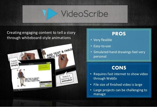 modern presentation tools