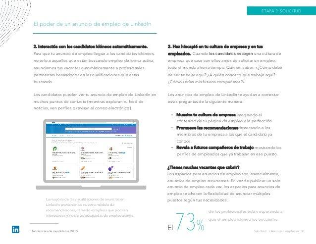 Solicitud › Anunciar empleos// 31 ETAPA 3: SOLICITUD La mayoría de las visualizaciones de anuncios en LinkedIn provienen d...