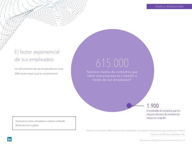 ETAPA 4: INTERACCIÓN El factor exponencial de tus empleados Participación › Programa de recomendaciones // 37 La red colec...
