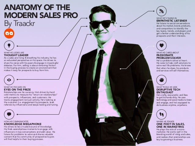 ANATOMY OF THE  MODERN SALES PRO  By Traackr  eye  lightbulb  RSS  CHAT  HEART  FOOTSTEPS  hand  WHAT HE LOOKS LIKE  THOUG...