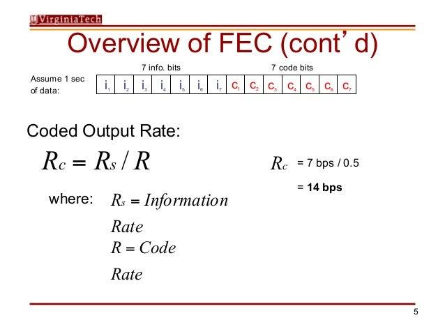 fec code rate