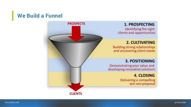 IPULLRANK.COM @ IPULLRANK We Optimize the Funnel