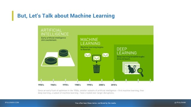 """Ok. So, What Is Machine Learning? """"Machine learning is a type of artificial intelligence that provides computers with the ..."""