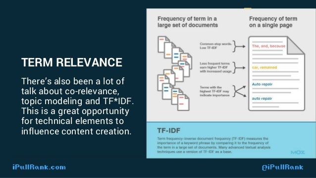 IPULLRANK.COM @ IPULLRANK TERM RELEVANCE This has been shown numerous times to be one of the biggest content ranking facto...