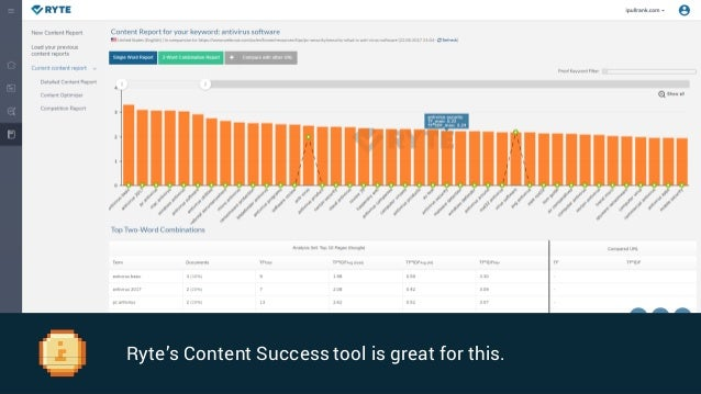 The Content Success editor helps you identify what keywords you need to use as you write.