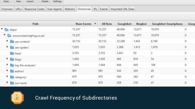 Crawl Frequency by Content Type
