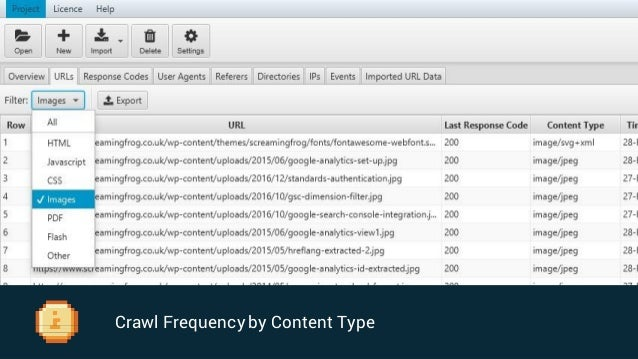 Crawl Frequency by User-Agent