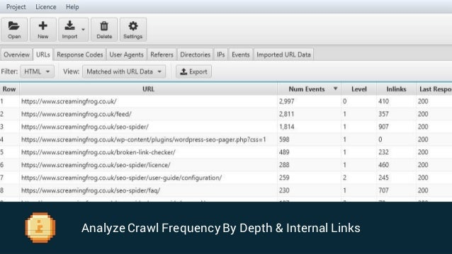 Crawl Frequency By Meta Robots & Directives