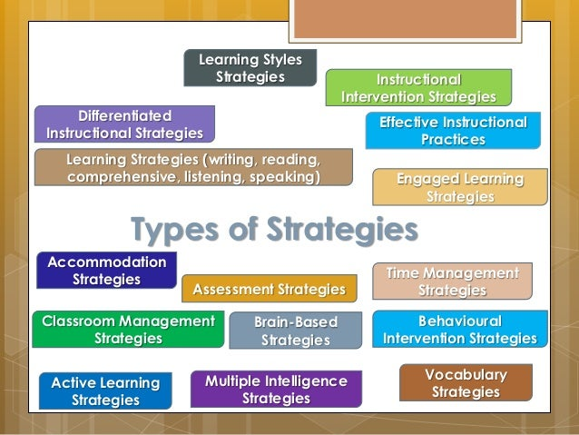 Modern Approach To Classroom Management ~ Modern strategies for efl classes
