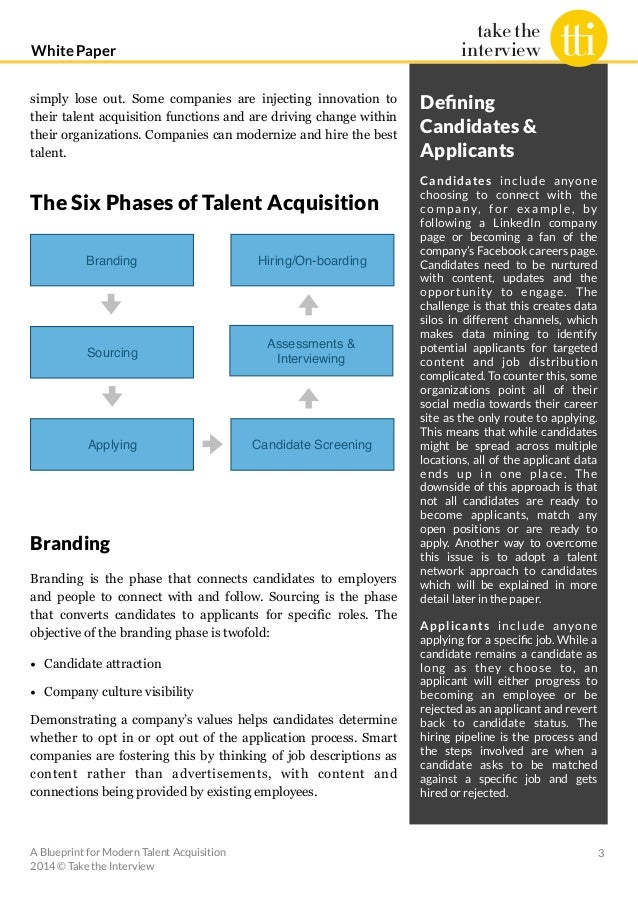 A blueprint for modern talent acquisition malvernweather Choice Image