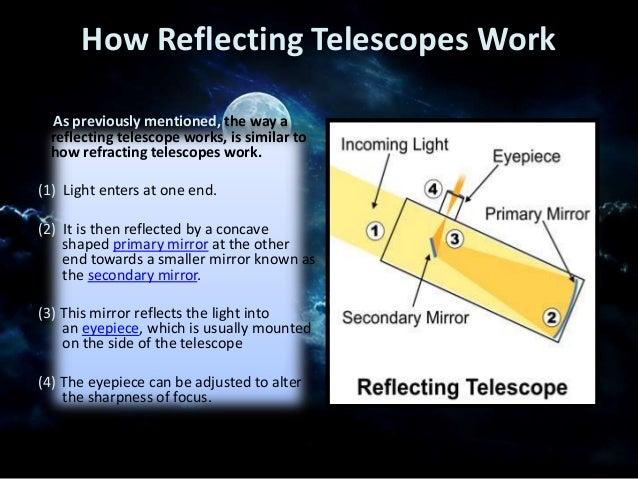 Modern Telescope 5w S 1h