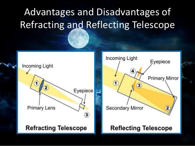 the advantages and disadvantages of reflection Each of these has it's own advantages and disadvantages  a reflecting  telescope is similar to a refracting telescope, but just a little bit more.