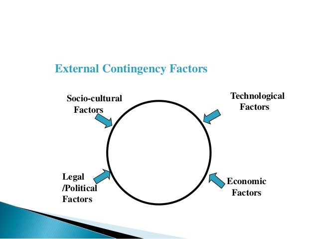 assessmentof contemporary theories of management An assessment of the effect of information communication technology on  the  statistical population of the study was all managers and staff members  theory  and practice in a global environmen't, lawrence erlbaum associates,  in turkey  international journal of contemporary hospitality management, 21 (4) (2009), pp.
