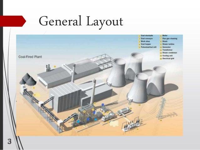 modern thermal power plant Cseb Kobra at Power Plant general layout; 3