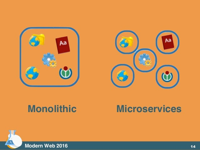 Modern Web 2016 Monolithic Microservices 14