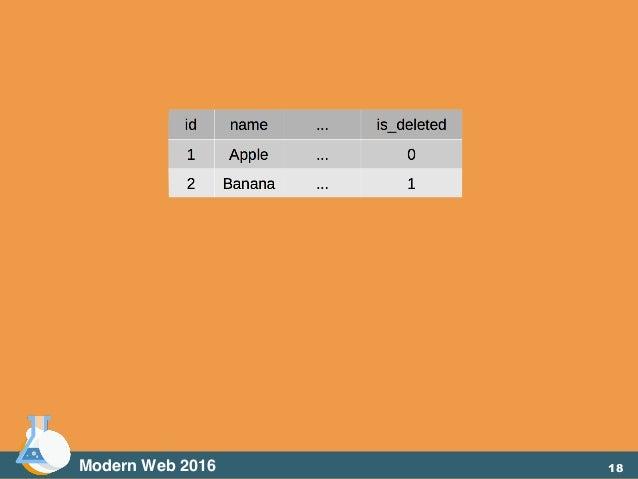 Modern Web 2016 18