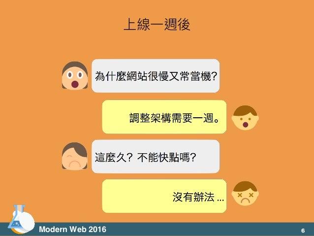 上線⼀一週後 Modern Web 2016 6