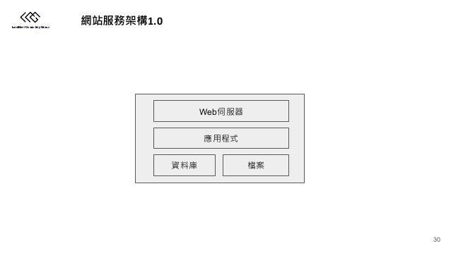 1.0 Web 30