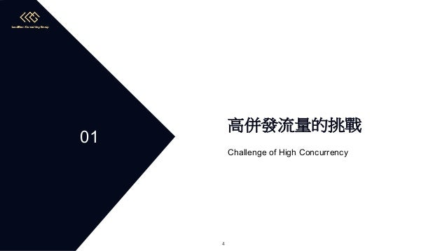 Challenge of High Concurrency 01 4