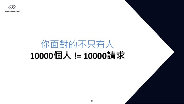 10000 != 10000 41