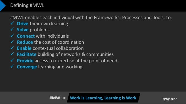Confidential – Not to be Shared Defining #MWL #MWL enables each individual with the Frameworks, Processes and Tools, to: ...