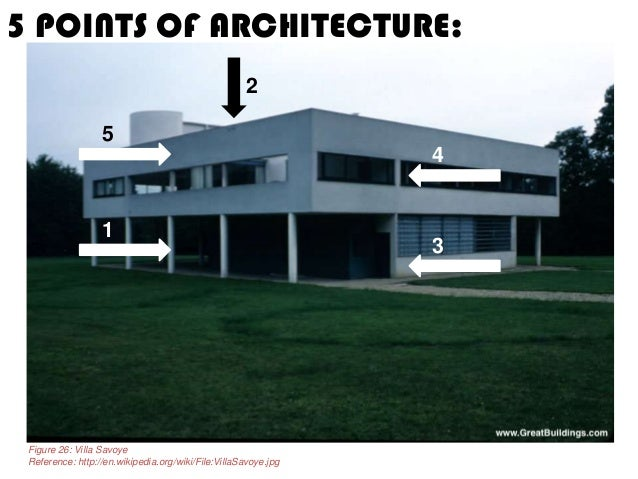 Modern works of le corbusier and 5 poits of architecture for 5 points of architecture