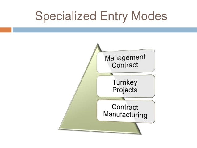 modes of entry in international markets The international market entry choices of start-up companies in high-technology industries  the change of sales modes in international markets:.