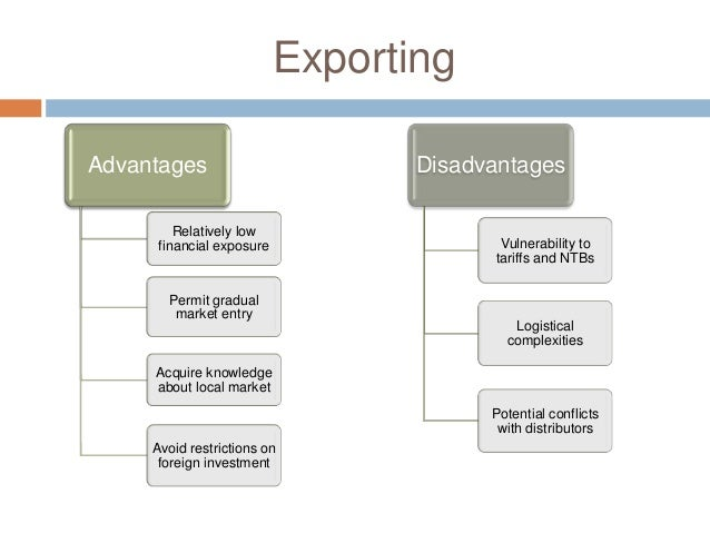 mode of entry in india by Foreign market entry modes - exporting, licensing, joint ventures, and direct investment.