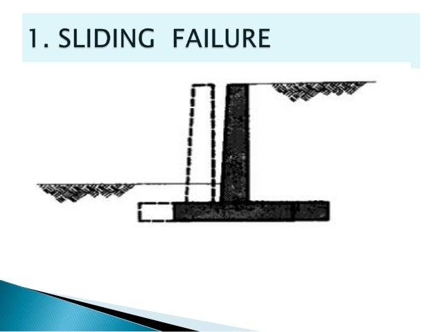 Sliding Retaining Wall : Modes of failure retaining walls