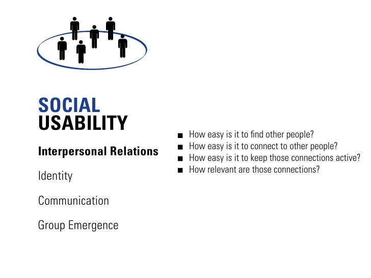 SOCIAL USABILITY                 How easy is it to find other people?                           How easy is it to connect t...