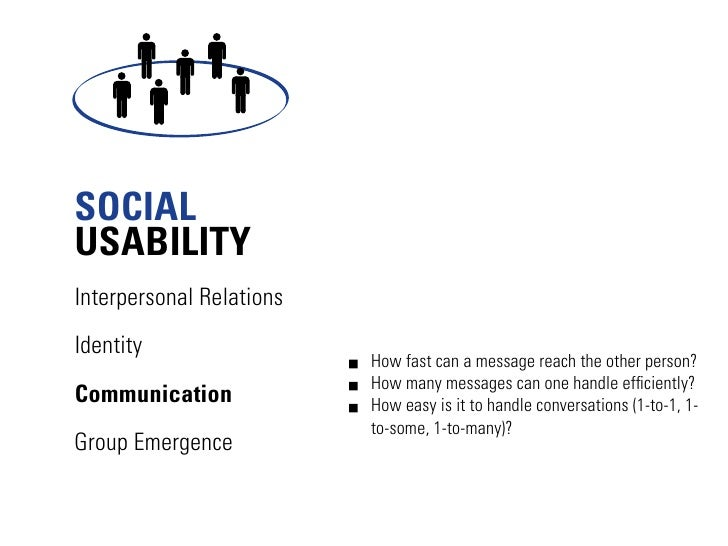SOCIAL USABILITY Interpersonal Relations Identity                           How fast can a message reach the other person?...
