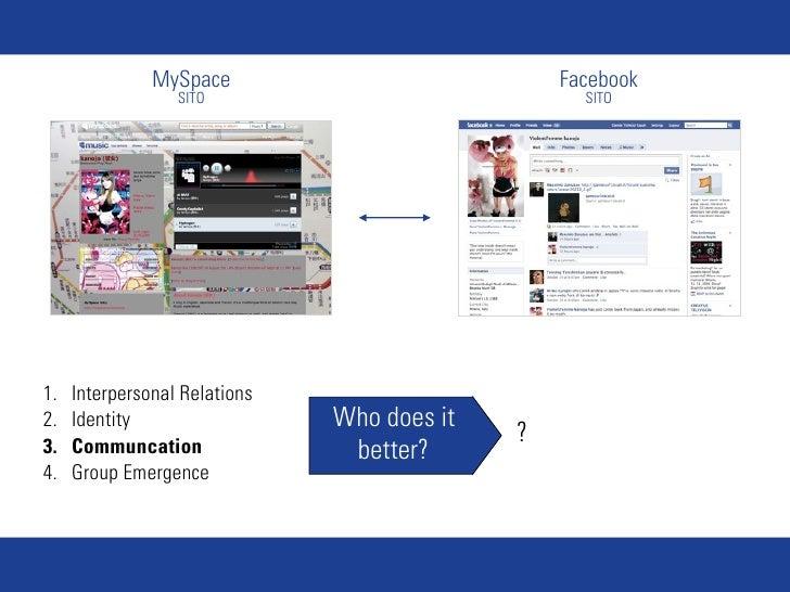 MySpace                           Facebook                   SITO                             SITO     1.   Interpersonal ...