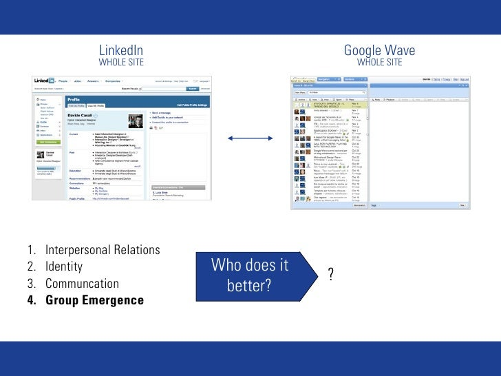 LinkedIn                          Google Wave                WHOLE SITE                          WHOLE SITE     1.   Inter...