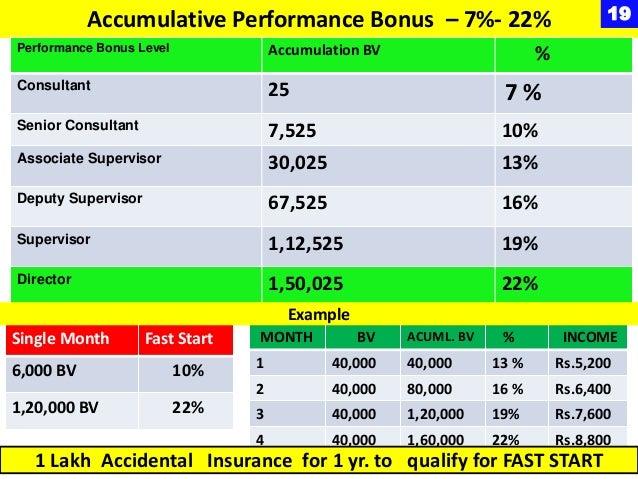 Car Insurance Dui Ontario