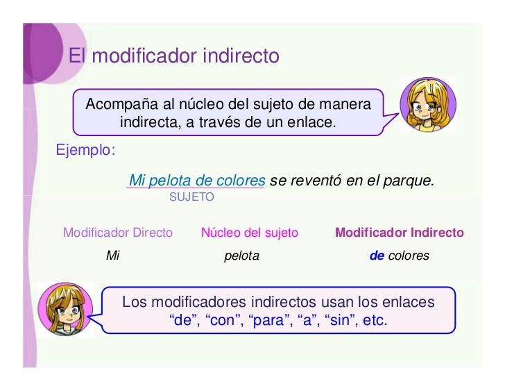 El modificador indirecto    Acompaña al núcleo del sujeto de manera        indirecta, a través de un enlace.Ejemplo:      ...